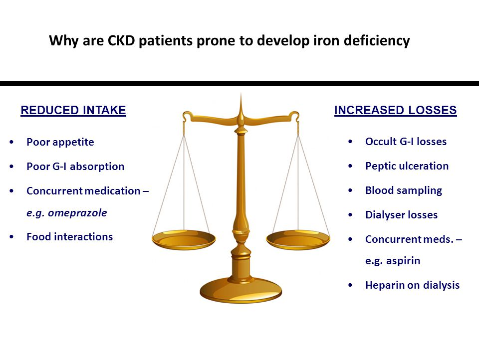 Occult G-I losses Peptic ulceration Blood sampling Dialyser losses Concurrent meds.
