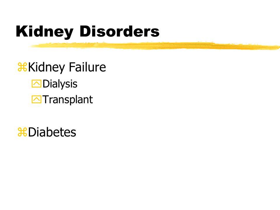 Kidney Disorders zKidney Failure yDialysis yTransplant zDiabetes