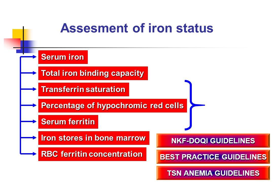 Assesment of iron status Serum iron Total iron binding capacity Transferrin saturation Serum ferritin Percentage of hypochromic red cells Iron stores