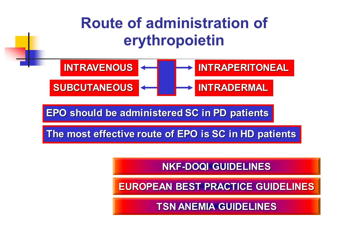 Route of administration of erythropoietin EPO should be administered SC in PD patients The most effective route of EPO is SC in HD patients INTRAVENOU