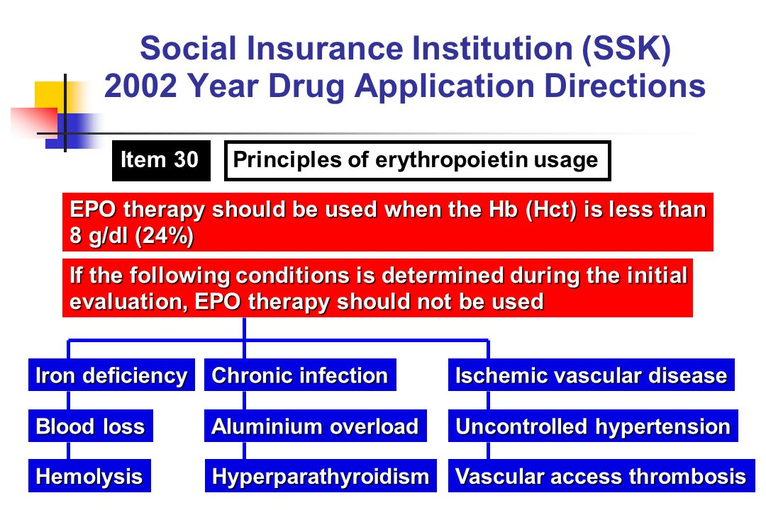 Social Insurance Institution (SSK) 2002 Year Drug Application Directions EPO therapy should be used when the Hb (Hct) is less than 8 g/dl (24%) If the
