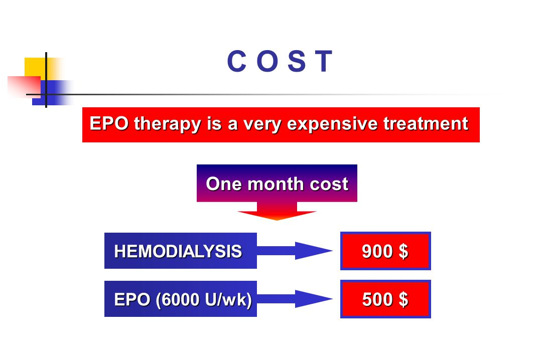 C O S T EPO therapy is a very expensive treatment One month cost HEMODIALYSIS HEMODIALYSIS 900 $ EPO (6000 U/wk) EPO (6000 U/wk) 500 $