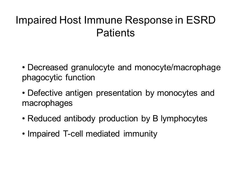 Serum IgG antibody levels to H.