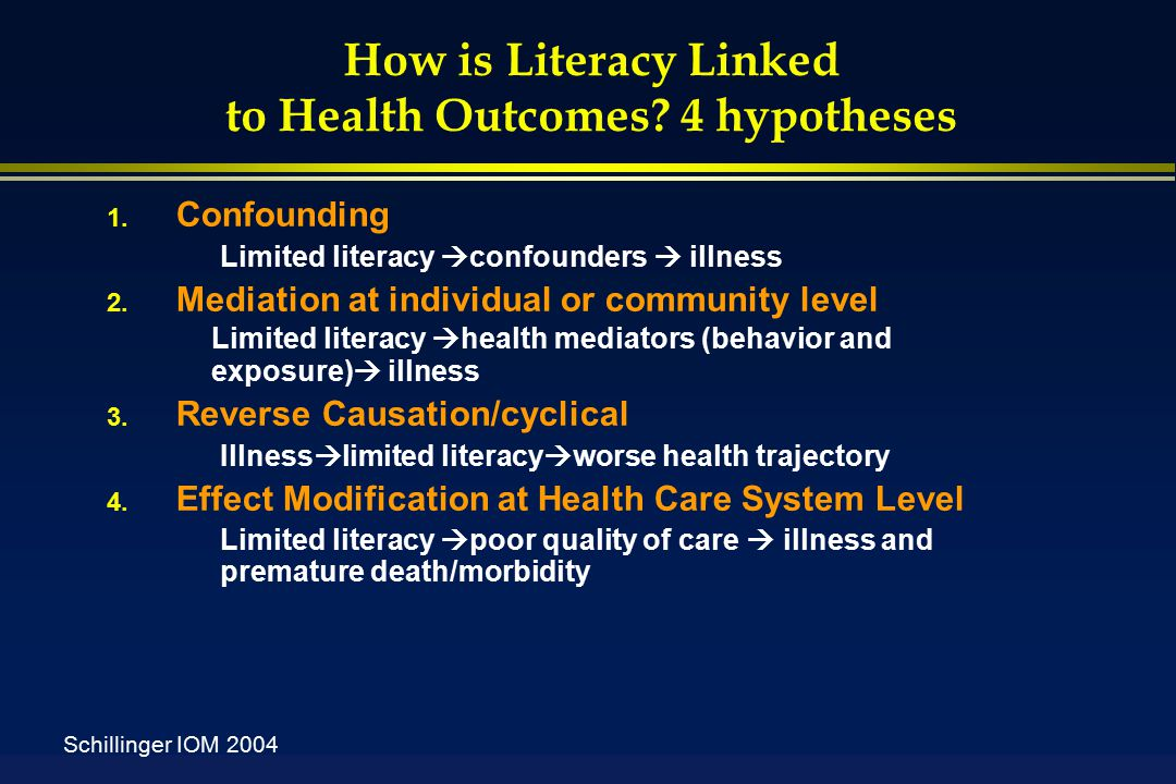How is Literacy Linked to Health Outcomes. 4 hypotheses 1.