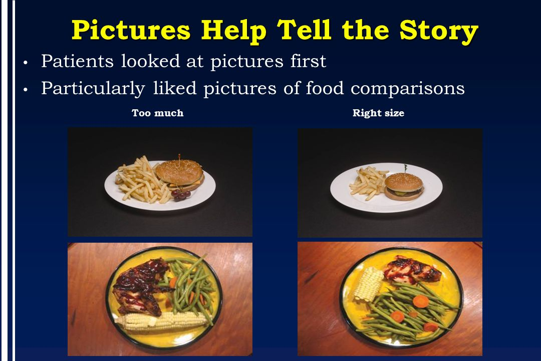 Pictures Help Tell the Story Patients looked at pictures first Particularly liked pictures of food comparisons Too muchRight size