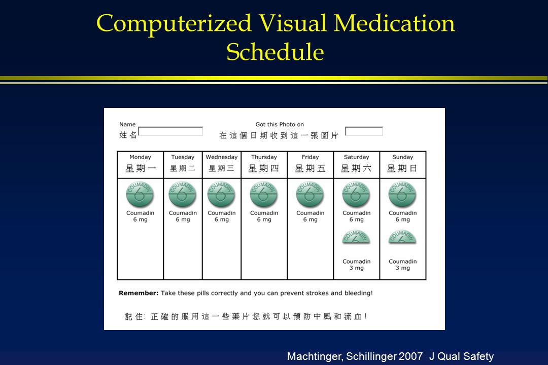 Computerized Visual Medication Schedule Machtinger, Schillinger 2007 J Qual Safety