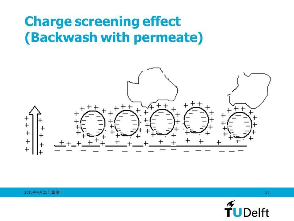 2015年4月21日星期二 2015年4月21日星期二 2015年4月21日星期二 10 Charge screening effect (Backwash with permeate)
