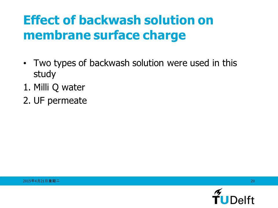 2015年4月21日星期二 2015年4月21日星期二 2015年4月21日星期二 20 Effect of backwash solution on membrane surface charge Two types of backwash solution were used in this study 1.Milli Q water 2.UF permeate