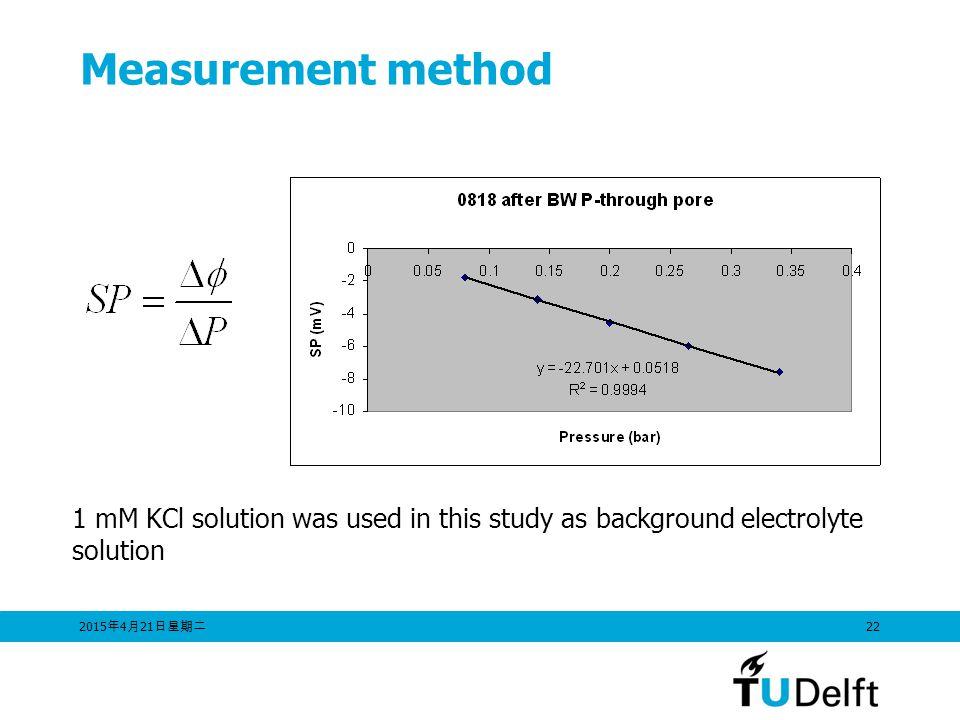 2015年4月21日星期二 2015年4月21日星期二 2015年4月21日星期二 22 Measurement method 1 mM KCl solution was used in this study as background electrolyte solution