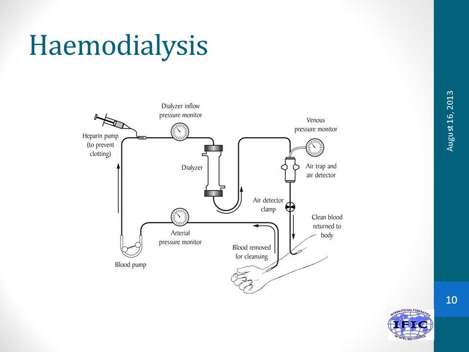 Haemodialysis August 16, 2013 10