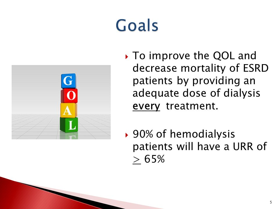  To improve the QOL and decrease mortality of ESRD patients by providing an adequate dose of dialysis every treatment.  90% of hemodialysis patients
