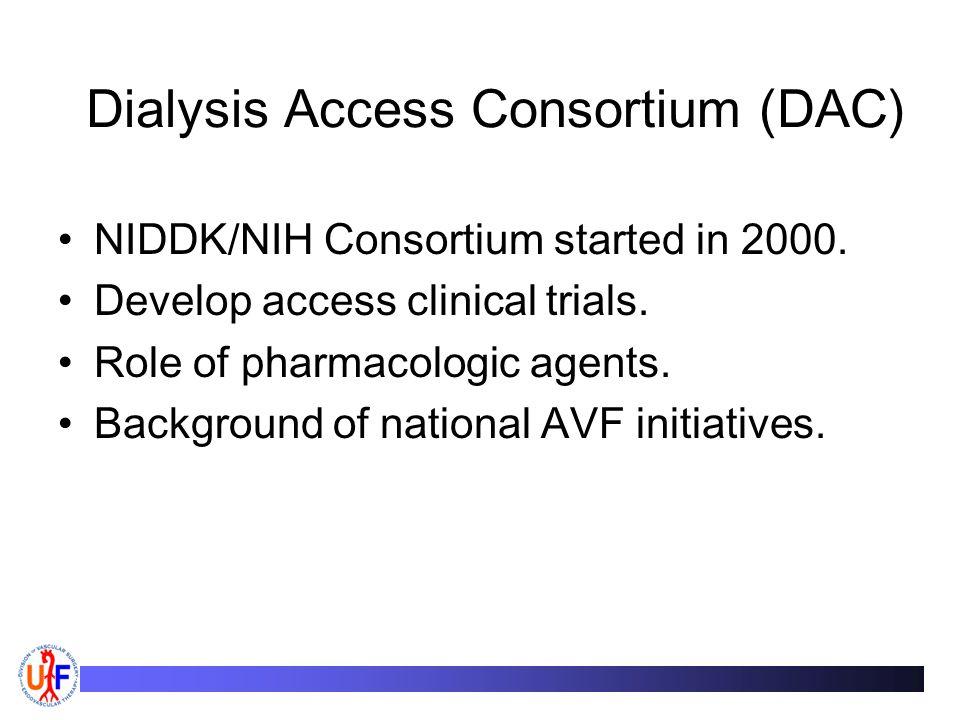 Dialysis Access Consortium (DAC) NIDDK/NIH Consortium started in 2000.