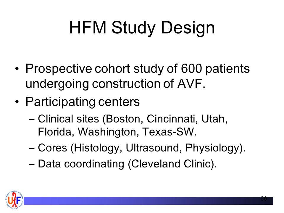 HFM Study Design Prospective cohort study of 600 patients undergoing construction of AVF.