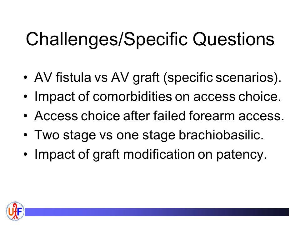 Challenges/Specific Questions AV fistula vs AV graft (specific scenarios).
