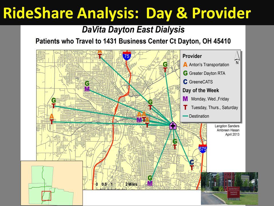 RideShare Analysis: Day & Provider