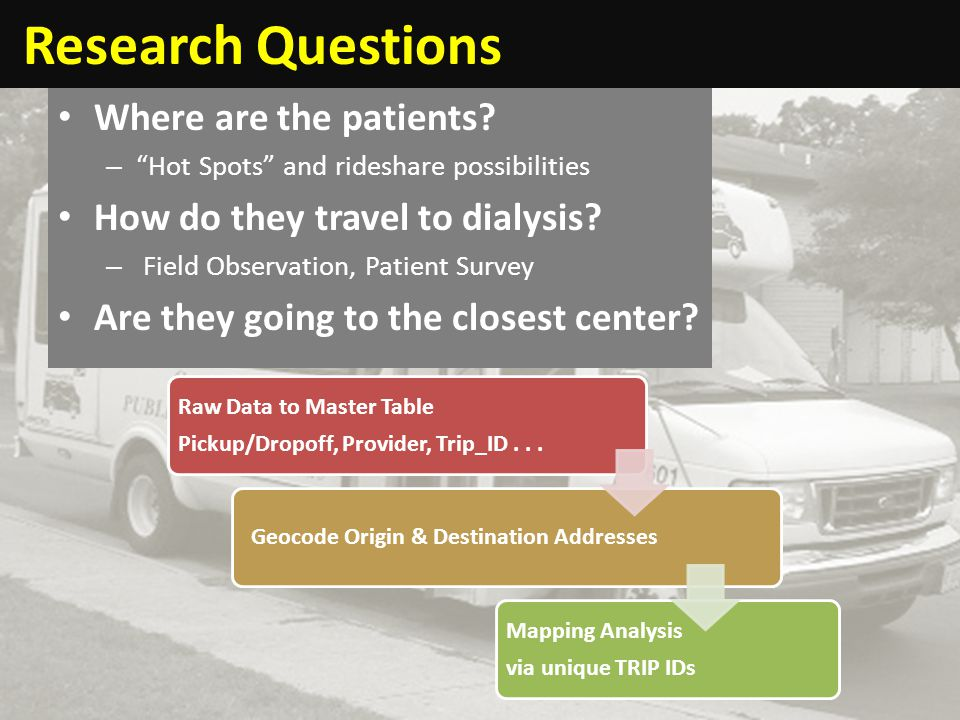 Research Questions Where are the patients.