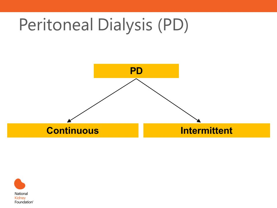Peritoneal Dialysis (PD) PD ContinuousIntermittent