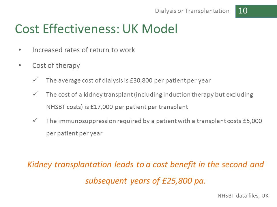 10 Dialysis or Transplantation Cost Effectiveness: UK Model Increased rates of return to work Cost of therapy The average cost of dialysis is £30,800 per patient per year The cost of a kidney transplant (including induction therapy but excluding NHSBT costs) is £17,000 per patient per transplant The immunosuppression required by a patient with a transplant costs £5,000 per patient per year Kidney transplantation leads to a cost benefit in the second and subsequent years of £25,800 pa.