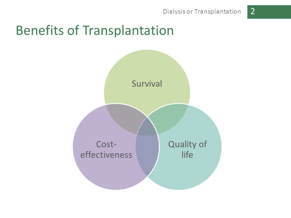 2 Dialysis or Transplantation Benefits of Transplantation Survival Quality of life Cost- effectiveness