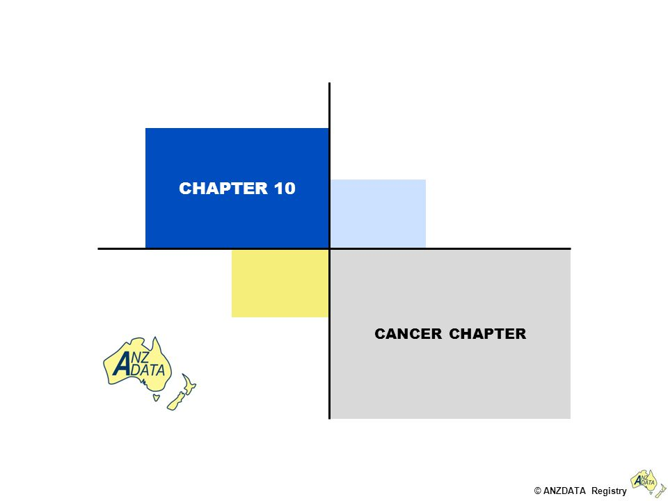 © ANZDATA Registry CANCER CHAPTER CHAPTER 10