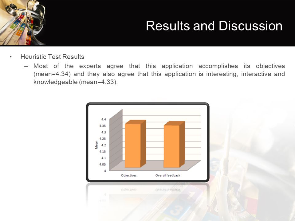 Results and Discussion Heuristic Test Results –Most of the experts agree that this application accomplishes its objectives (mean=4.34) and they also agree that this application is interesting, interactive and knowledgeable (mean=4.33).