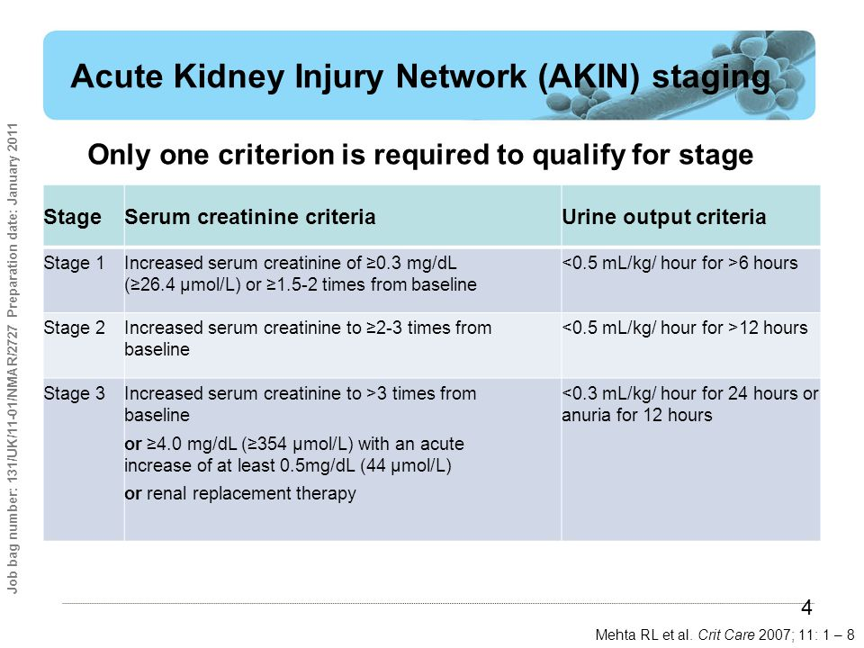 Multiple myeloma Renal function a major determinant of Morbidity/MortalityRenal function a major determinant of Morbidity/Mortality Around 50% have significant renal impairment at presentationAround 50% have significant renal impairment at presentation –At new presentation around 4 pmp require dialysis –Myeloma and dialysis survival poor