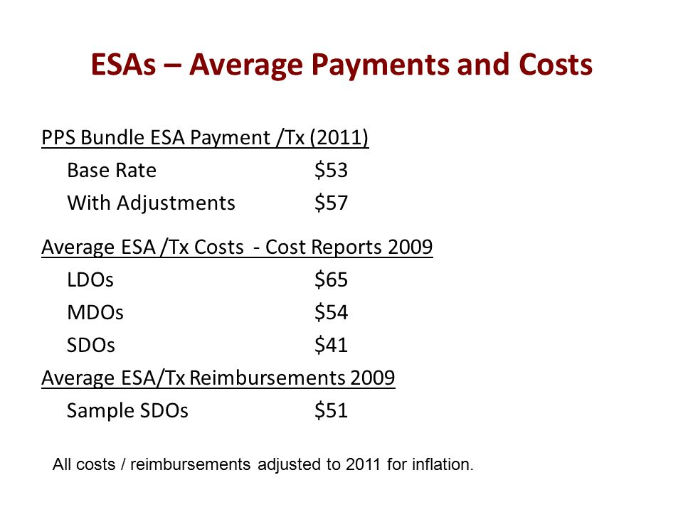 ESAs – Average Payments and Costs PPS Bundle ESA Payment /Tx (2011) Base Rate$53 With Adjustments$57 Average ESA /Tx Costs - Cost Reports 2009 LDOs$65 MDOs$54 SDOs$41 Average ESA/Tx Reimbursements 2009 Sample SDOs$51 All costs / reimbursements adjusted to 2011 for inflation.