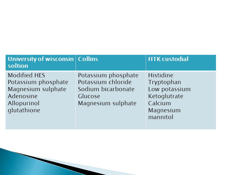 University of wisconsin soltion CollinsHTK custodial Modified HES Potassium phosphate Magnesium sulphate Adenosine Allopurinol glutathione Potassium p