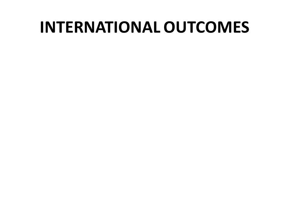 INTERNATIONAL OUTCOMES