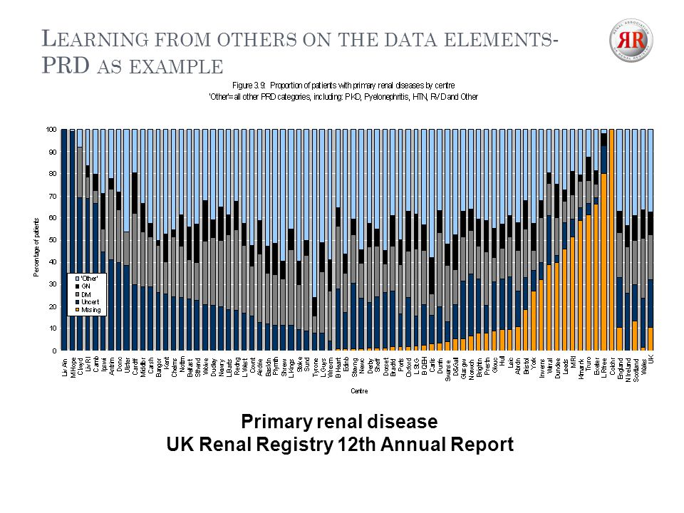 Primary renal disease UK Renal Registry 12th Annual Report L EARNING FROM OTHERS ON THE DATA ELEMENTS - PRD AS EXAMPLE