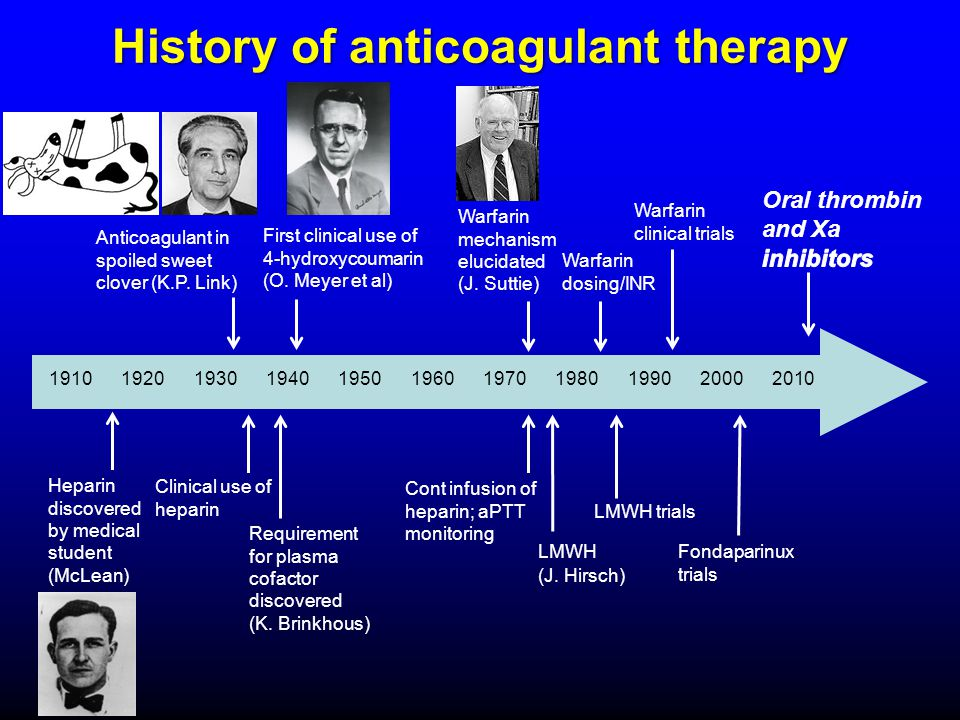 History of anticoagulant therapy 1910 1920 1930 1940 1950 1960 1970 1980 1990 2000 2010 Anticoagulant in spoiled sweet clover (K.P. Link) First clinic