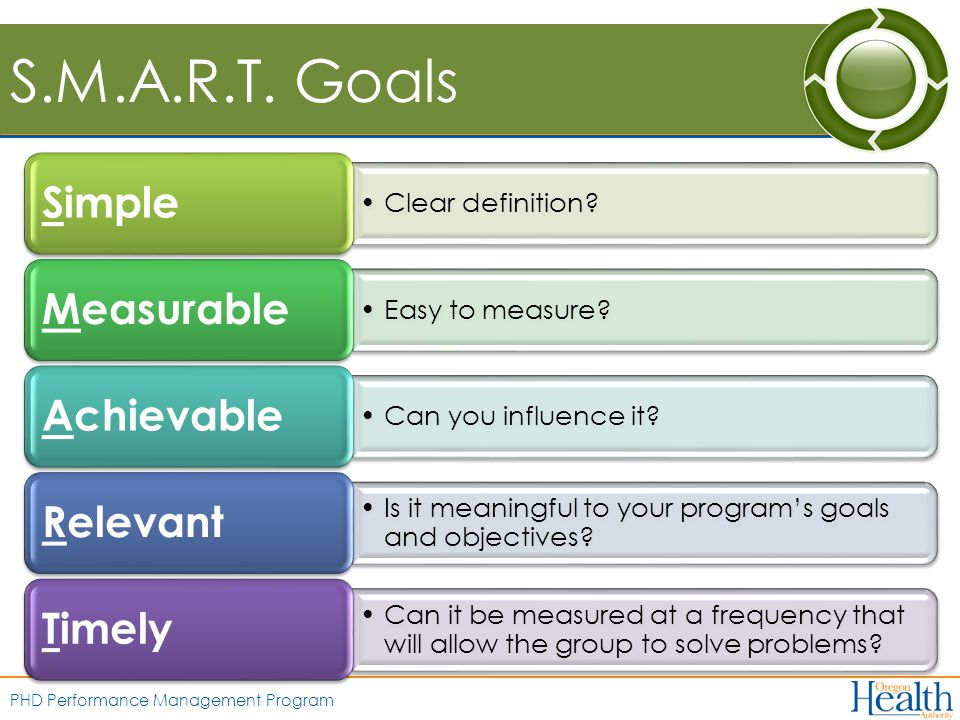 PHD Performance Management Program S.M.A.R.T. Goals Clear definition.