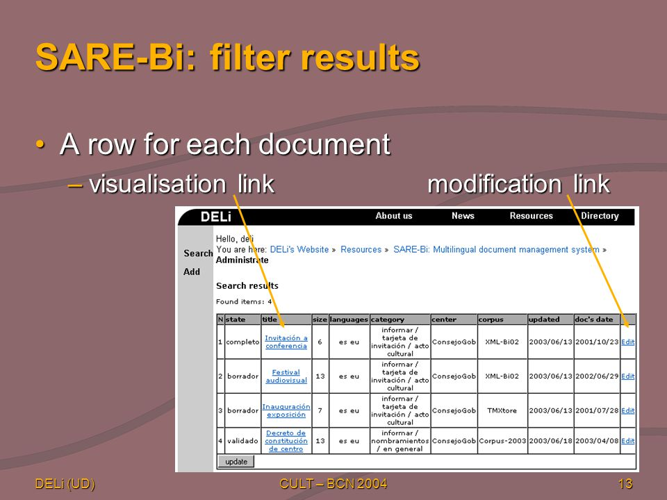 DELi (UD) CULT – BCN 200413 SARE-Bi: filter results A row for each documentA row for each document –visualisation link modification link