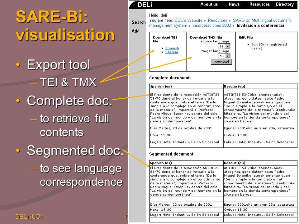 DELi (UD) CULT – BCN 200414 SARE-Bi: visualisation Export toolExport tool –TEI & TMX Complete doc.Complete doc.