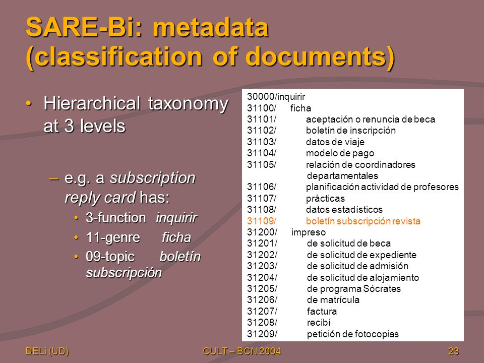 DELi (UD) CULT – BCN 200423 SARE-Bi: metadata (classification of documents) Hierarchical taxonomy at 3 levelsHierarchical taxonomy at 3 levels –e.g.
