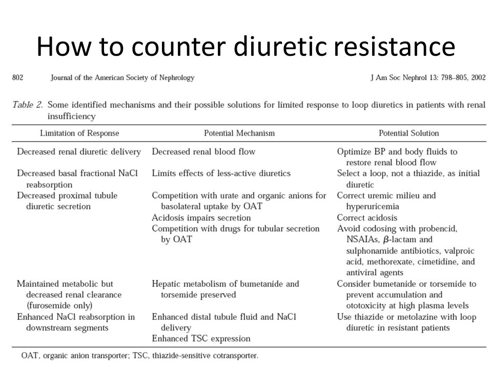 How to counter diuretic resistance