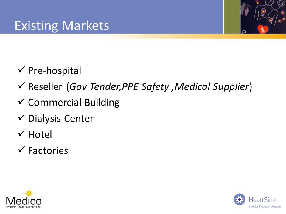 Existing Markets Pre-hospital Reseller (Gov Tender,PPE Safety,Medical Supplier) Commercial Building Dialysis Center Hotel Factories
