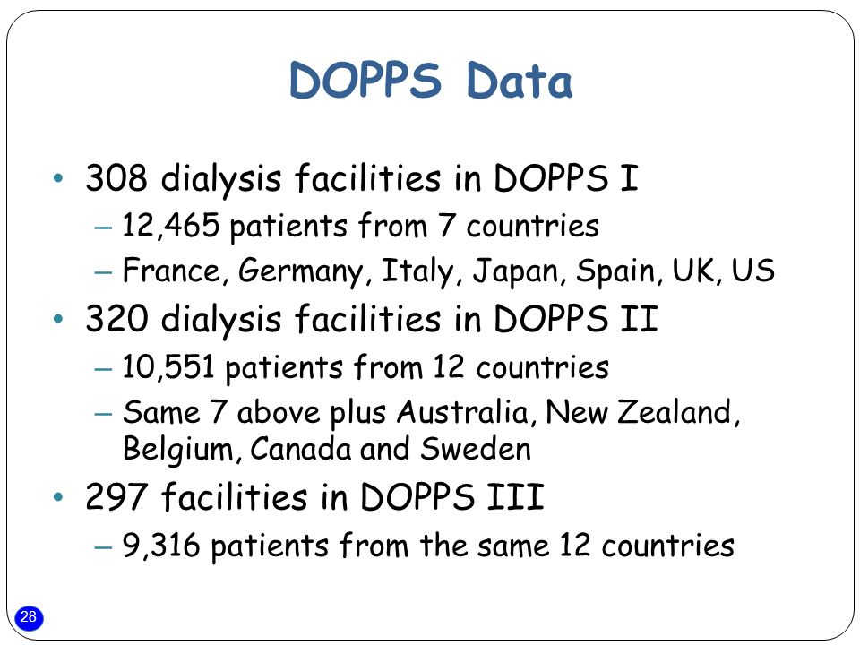 28 DOPPS Data 308 dialysis facilities in DOPPS I – 12,465 patients from 7 countries – France, Germany, Italy, Japan, Spain, UK, US 320 dialysis facilities in DOPPS II – 10,551 patients from 12 countries – Same 7 above plus Australia, New Zealand, Belgium, Canada and Sweden 297 facilities in DOPPS III – 9,316 patients from the same 12 countries