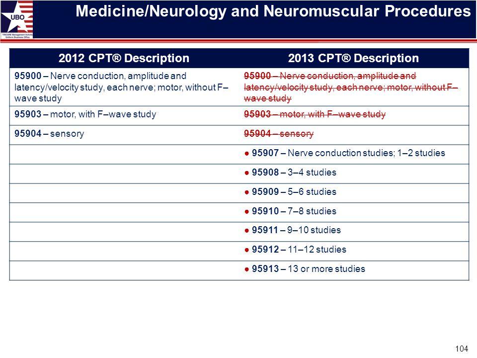 Medicine/Neurology and Neuromuscular Procedures 104 2012 CPT® Description2013 CPT® Description 95900 – Nerve conduction, amplitude and latency/velocit
