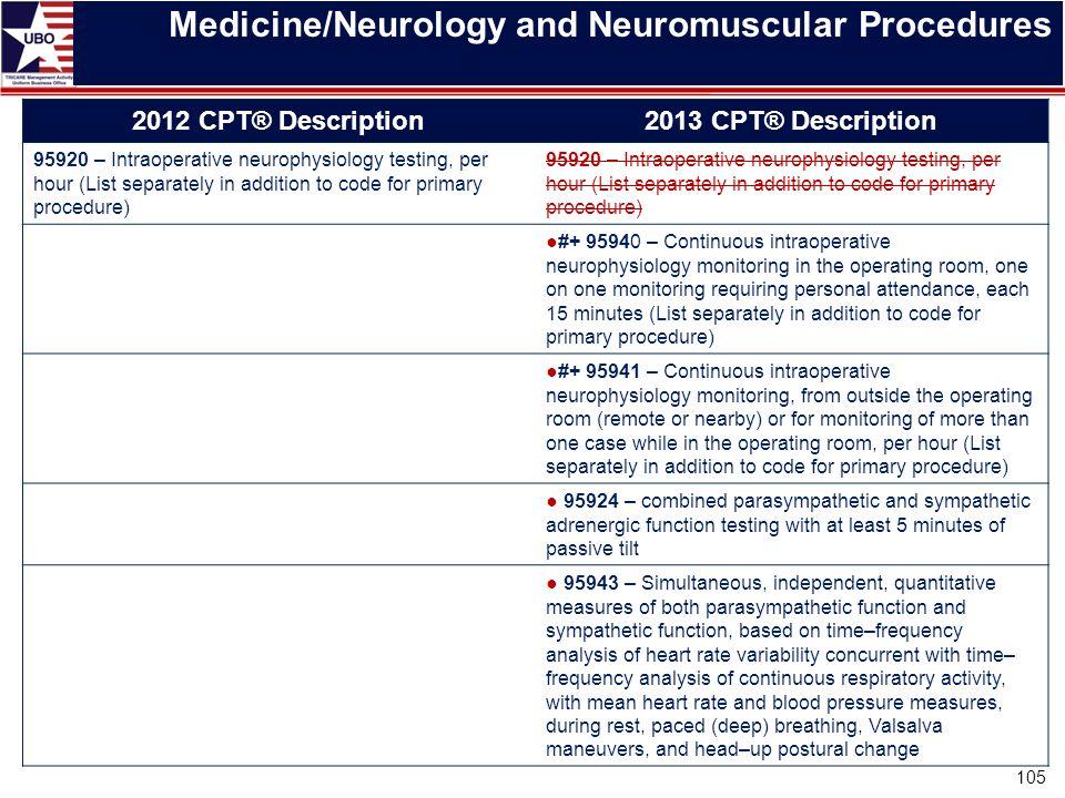 Medicine/Neurology and Neuromuscular Procedures 105 2012 CPT® Description2013 CPT® Description 95920 – Intraoperative neurophysiology testing, per hou
