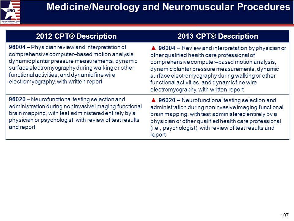 Medicine/Neurology and Neuromuscular Procedures 107 2012 CPT® Description2013 CPT® Description 96004 – Physician review and interpretation of comprehe