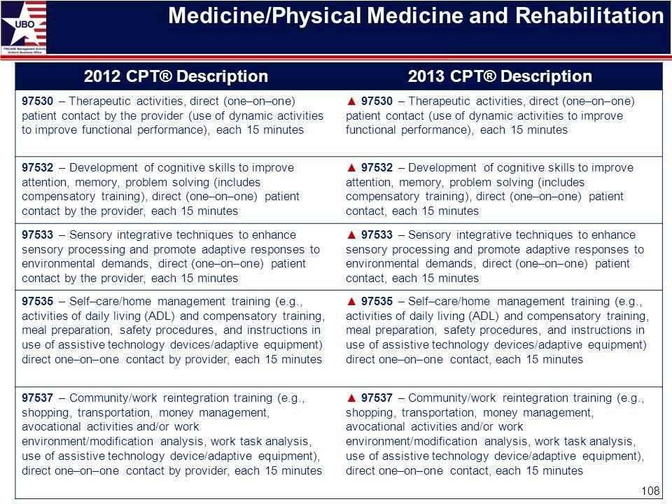 Medicine/Physical Medicine and Rehabilitation 108 2012 CPT® Description2013 CPT® Description 97530 – Therapeutic activities, direct (one–on–one) patie
