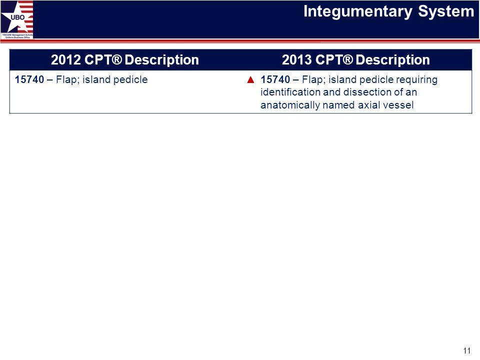 Integumentary System 11 2012 CPT® Description2013 CPT® Description 15740 – Flap; island pedicle▲15740 – Flap; island pedicle requiring identification
