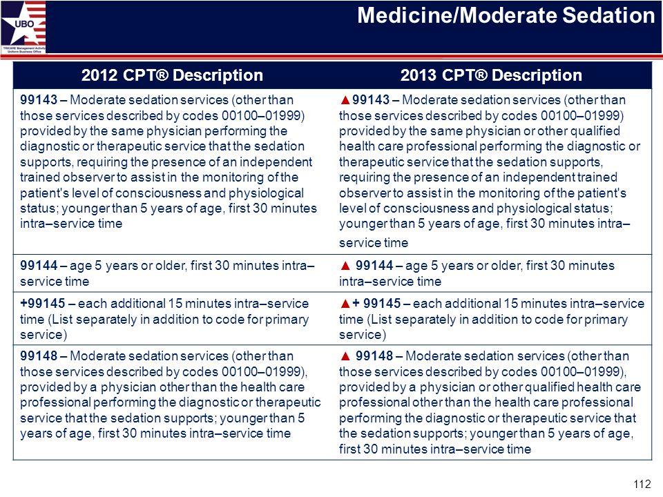 Medicine/Moderate Sedation 2012 CPT® Description2013 CPT® Description 99143 – Moderate sedation services (other than those services described by codes