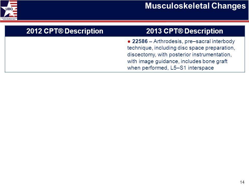 Musculoskeletal Changes 14 2012 CPT® Description2013 CPT® Description ● 22586 – Arthrodesis, pre–sacral interbody technique, including disc space prep
