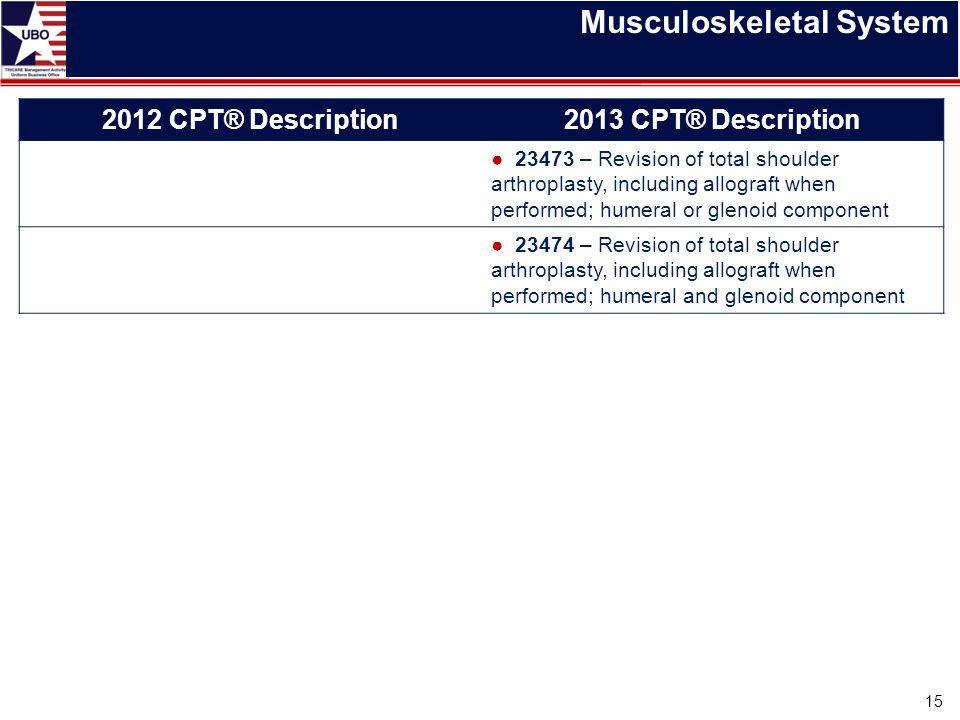 Musculoskeletal System 15 2012 CPT® Description2013 CPT® Description ●23473 – Revision of total shoulder arthroplasty, including allograft when perfor