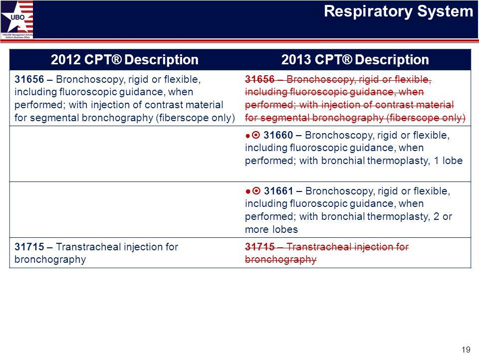 Respiratory System 19 2012 CPT® Description2013 CPT® Description 31656 – Bronchoscopy, rigid or flexible, including fluoroscopic guidance, when perfor