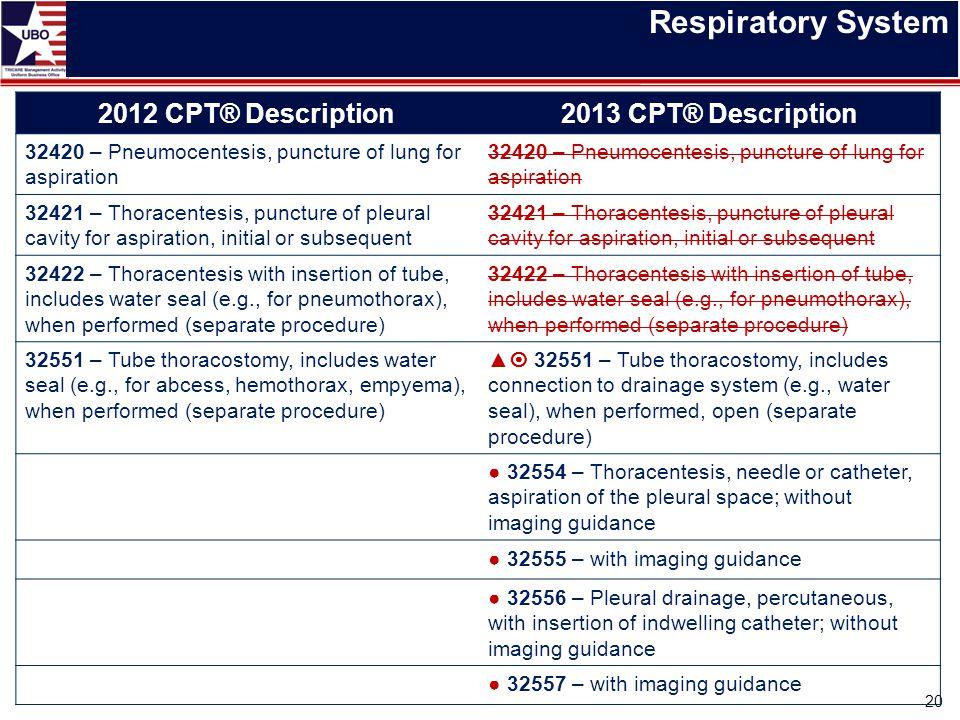 Respiratory System 20 2012 CPT® Description2013 CPT® Description 32420 – Pneumocentesis, puncture of lung for aspiration 32421 – Thoracentesis, punctu