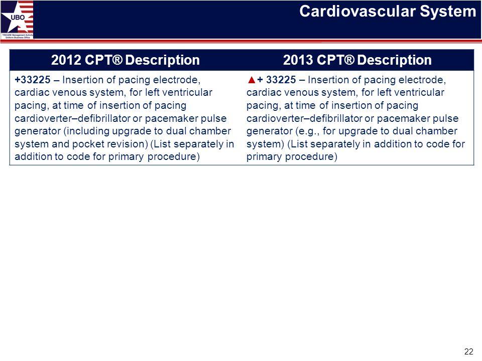 Cardiovascular System 22 2012 CPT® Description2013 CPT® Description +33225 – Insertion of pacing electrode, cardiac venous system, for left ventricula