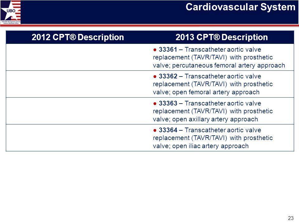 Cardiovascular System 23 2012 CPT® Description2013 CPT® Description ● 33361 – Transcatheter aortic valve replacement (TAVR/TAVI) with prosthetic valve